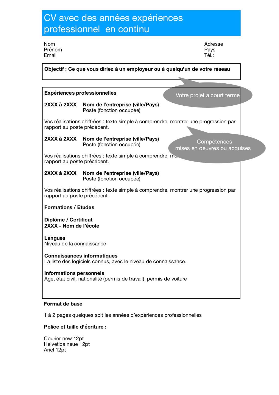 CV Simple avec expériences.png